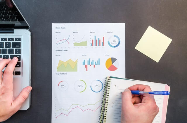 Making a business plan using machine learning solutions on churn prediction.