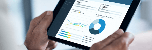 Data science for business, analysis, charts, predictions
