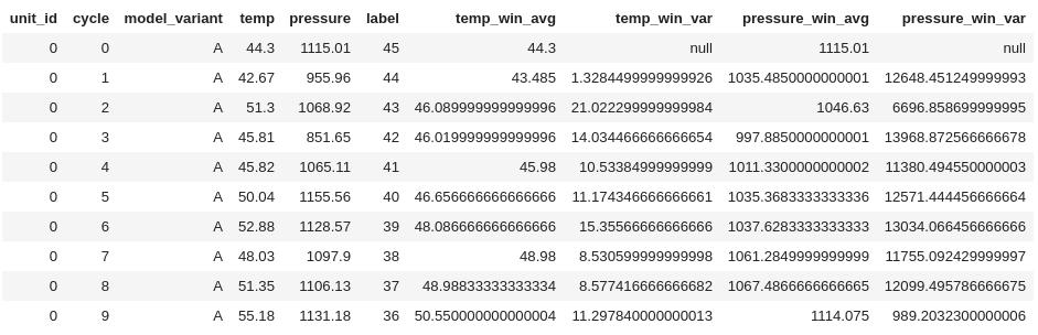 DataFrame with_time_windows