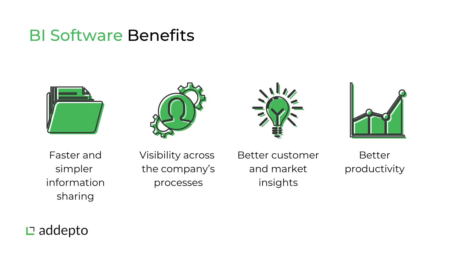 BI software benefits